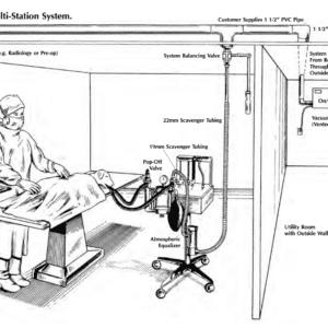 Gas-Vak Multi-Station Unit