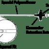 Jorvet Extended Use Catheter  14g